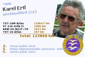 Karel Ertl